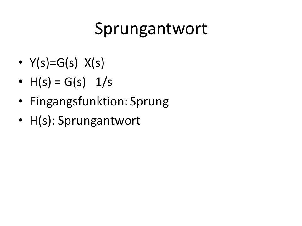 Sprungantwort Y(s)=G(s) X(s) H(s) = G(s) 1/s Eingangsfunktion: Sprung H(s): Sprungantwort
