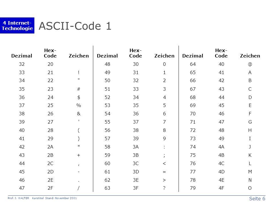 Seite 6 Prof. J. WALTER Kurstitel Stand: November 2001 4 Internet- Technologie ASCII-Code 1 Dezimal Hex- CodeZeichenDezimal Hex- CodeZeichenDezimal He