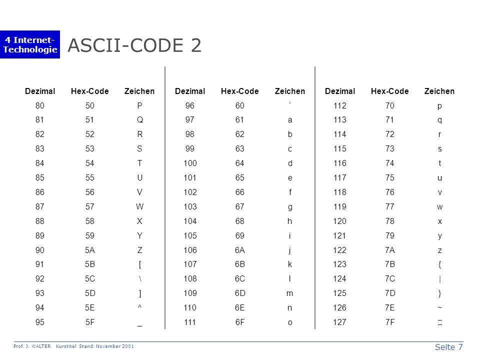 Seite 7 Prof. J. WALTER Kurstitel Stand: November 2001 4 Internet- Technologie ASCII-CODE 2 DezimalHex-CodeZeichenDezimalHex-CodeZeichenDezimalHex-Cod