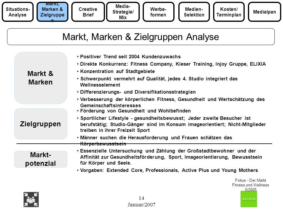 14 Januar/2007 Markt, Marken & Zielgruppen Analyse Markt & Marken Positiver Trend seit 2004 Kundenzuwachs Direkte Konkurrenz: Fitness Company, Kieser