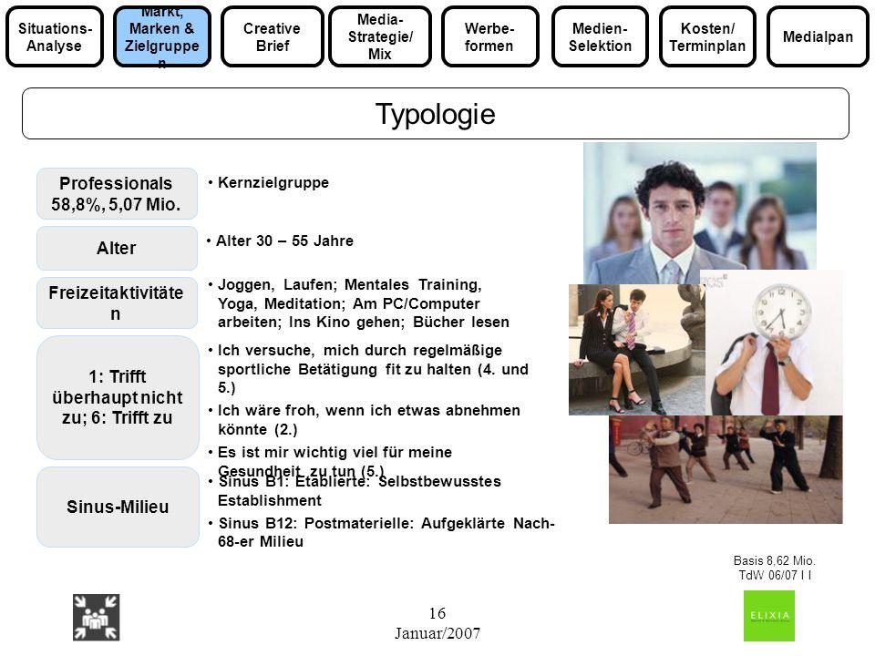 16 Januar/2007 Typologie Professionals 58,8%, 5,07 Mio. Kernzielgruppe Freizeitaktivitäte n Joggen, Laufen; Mentales Training, Yoga, Meditation; Am PC