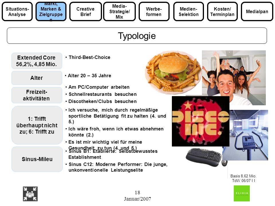 18 Januar/2007 Typologie Extended Core 56,2%, 4,85 Mio. Third-Best-Choice Freizeit- aktivitäten Am PC/Computer arbeiten Schnellrestaurants besuchen Di