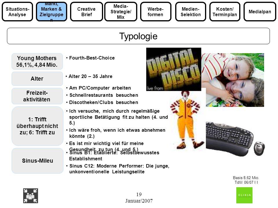 19 Januar/2007 Typologie Freizeit- aktivitäten Am PC/Computer arbeiten Schnellrestaurants besuchen Discotheken/Clubs besuchen Alter Alter 20 – 35 Jahr