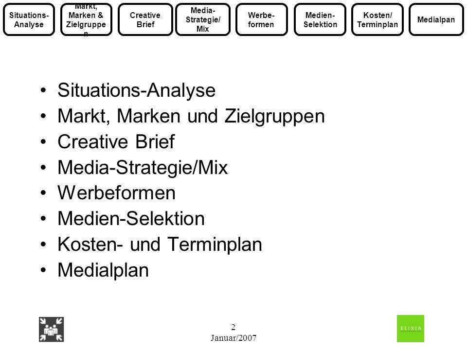 2 Januar/2007 Situations-Analyse Markt, Marken und Zielgruppen Creative Brief Media-Strategie/Mix Werbeformen Medien-Selektion Kosten- und Terminplan