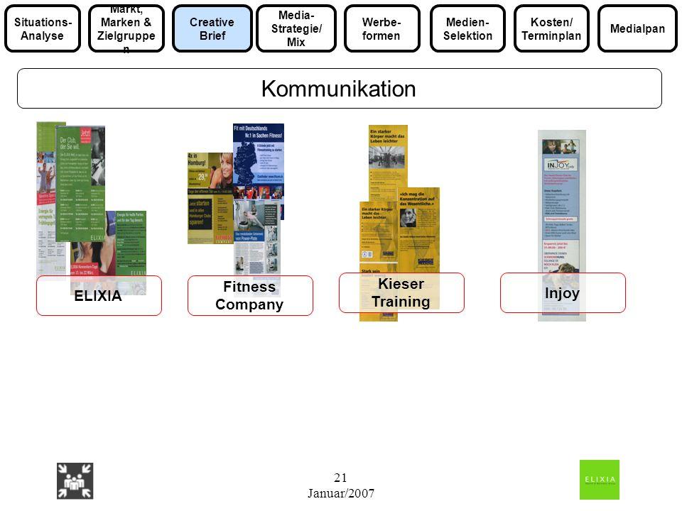 21 Januar/2007 Kommunikation Kieser Training Fitness Company Injoy ELIXIA Media- Strategie/ Mix Markt, Marken & Zielgruppe n Medialpan Situations- Ana