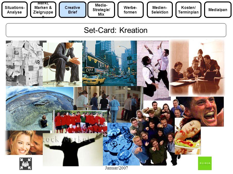 24 Januar/2007 Set-Card: Kreation Media- Strategie/ Mix Markt, Marken & Zielgruppe n Medialpan Situations- Analyse Werbe- formen Kosten/ Terminplan Me