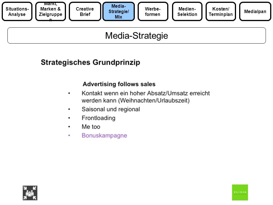 Media-Strategie Media- Strategie/ Mix Markt, Marken & Zielgruppe n Medialpan Situations- Analyse Werbe- formen Kosten/ Terminplan Medien- Selektion Cr