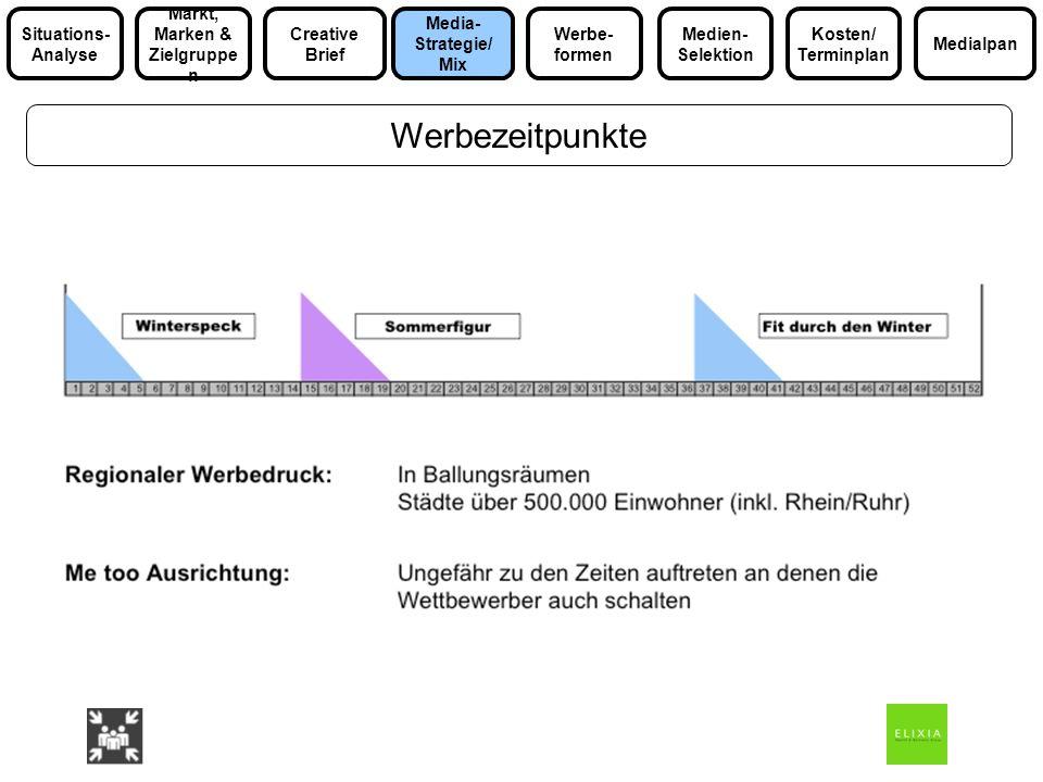 Werbezeitpunkte Media- Strategie/ Mix Markt, Marken & Zielgruppe n Medialpan Situations- Analyse Werbe- formen Kosten/ Terminplan Medien- Selektion Cr