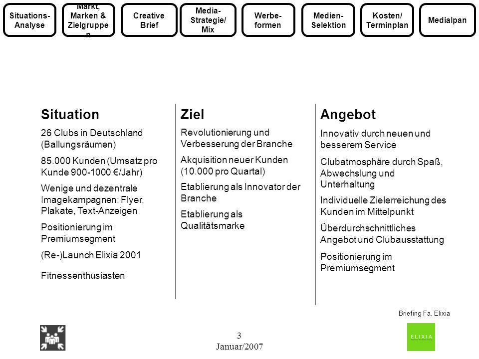 3 Januar/2007 Situation 26 Clubs in Deutschland (Ballungsräumen) 85.000 Kunden (Umsatz pro Kunde 900-1000 /Jahr) Wenige und dezentrale Imagekampagnen: