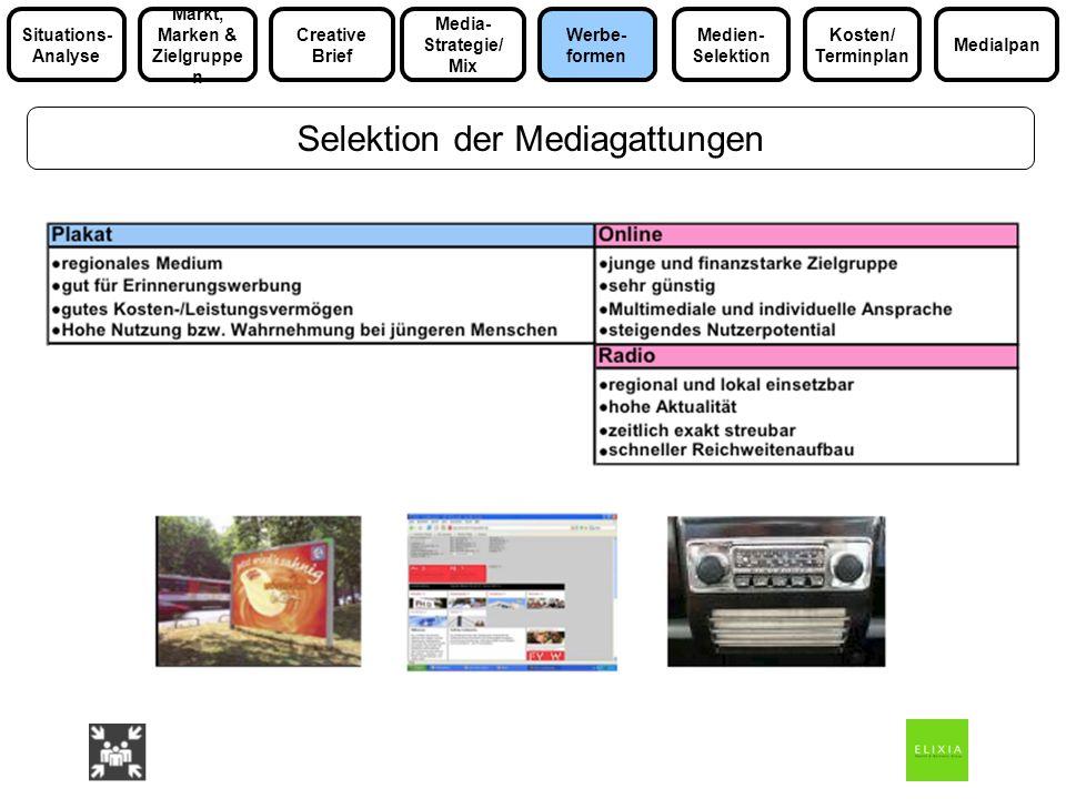 Selektion der Mediagattungen Media- Strategie/ Mix Markt, Marken & Zielgruppe n Medialpan Situations- Analyse Werbe- formen Kosten/ Terminplan Medien-