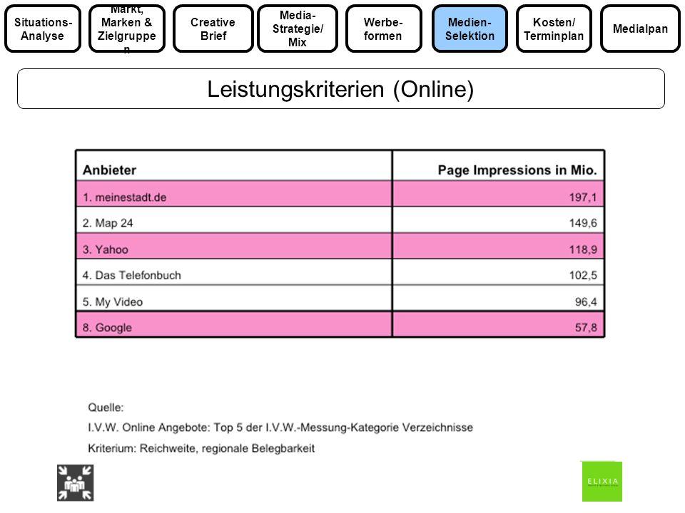 Leistungskriterien (Online) Media- Strategie/ Mix Markt, Marken & Zielgruppe n Medialpan Situations- Analyse Werbe- formen Kosten/ Terminplan Medien-