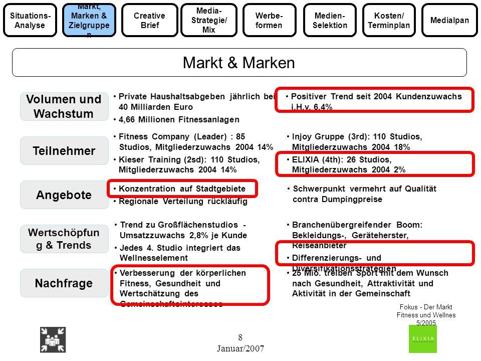 8 Januar/2007 Volumen und Wachstum Teilnehmer Angebote Nachfrage Private Haushaltsabgeben jährlich bei 40 Milliarden Euro 4,66 Millionen Fitnessanlage