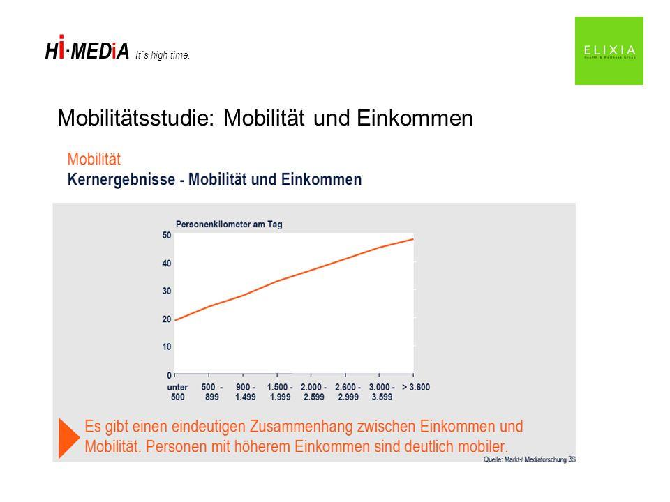 H i MED i A It`s high time. Mobilitätsstudie: Mobilität und Einkommen