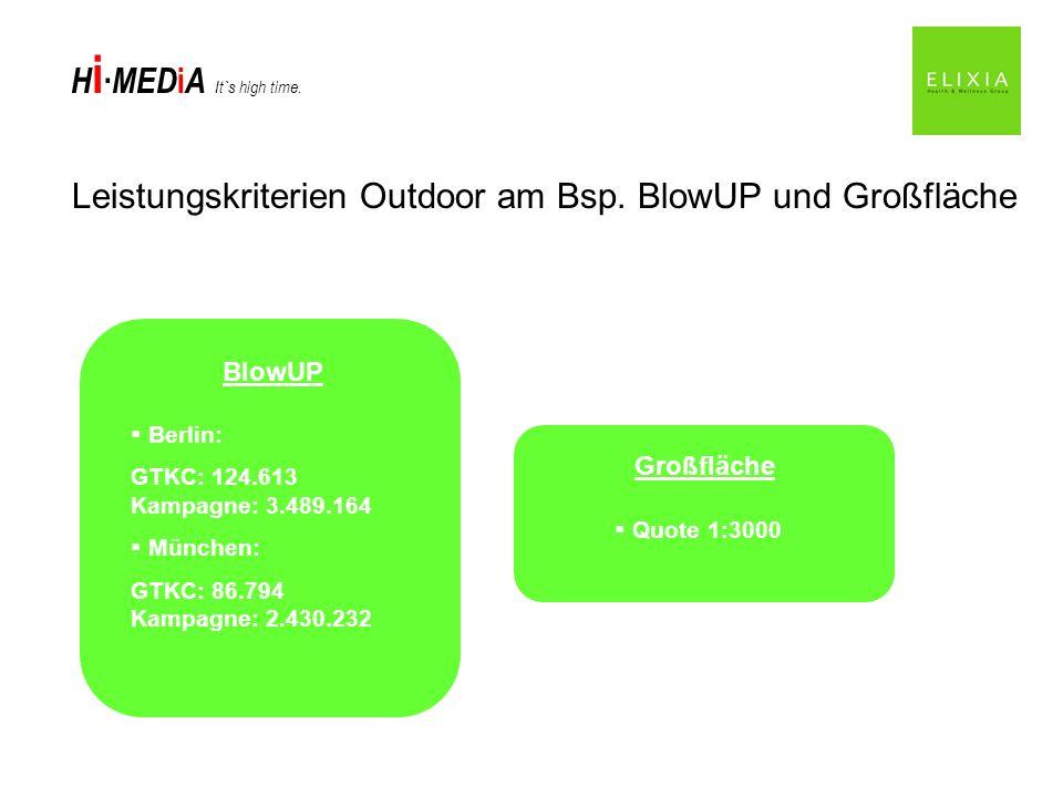 H i MED i A It`s high time. Leistungskriterien Outdoor am Bsp. BlowUP und Großfläche BlowUP Großfläche Berlin: GTKC: 124.613 Kampagne: 3.489.164 Münch