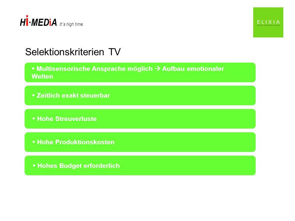 H i MED i A It`s high time. Selektionskriterien TV Multisensorische Ansprache möglich Aufbau emotionaler Welten Zeitlich exakt steuerbar Hohe Streuver
