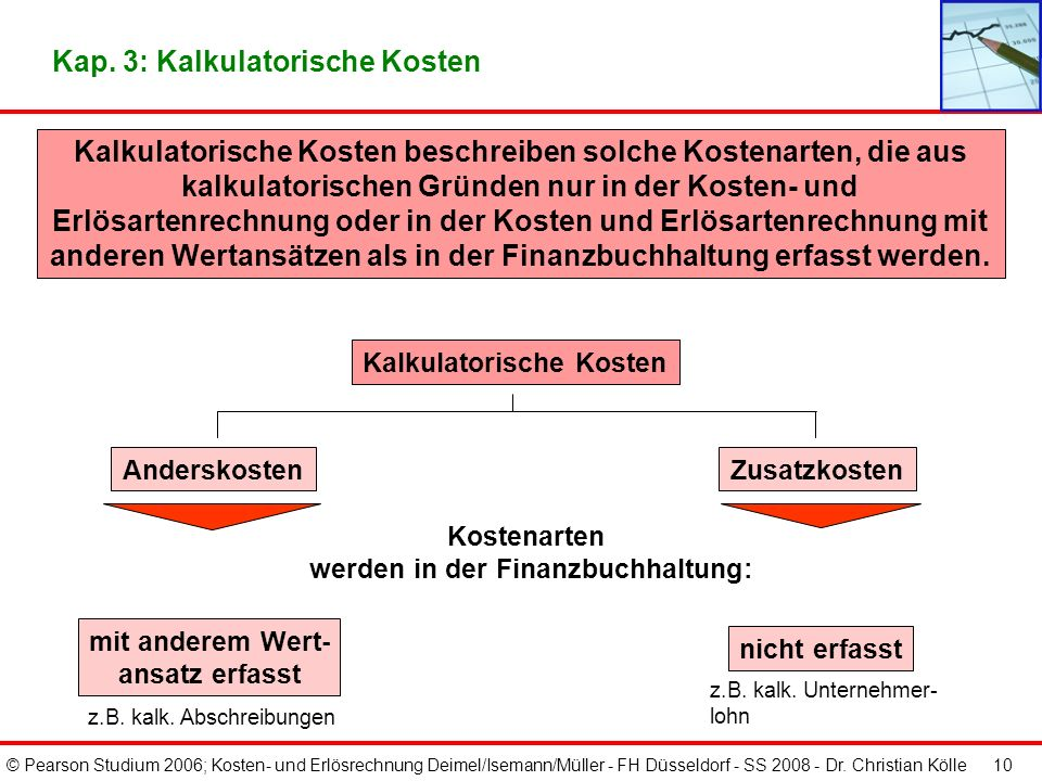 © Pearson Studium 2006; Kosten- und Erlösrechnung Deimel/Isemann/Müller - FH Düsseldorf - SS 2008 - Dr. Christian Kölle 9 Personalkosten Werkstoffkost