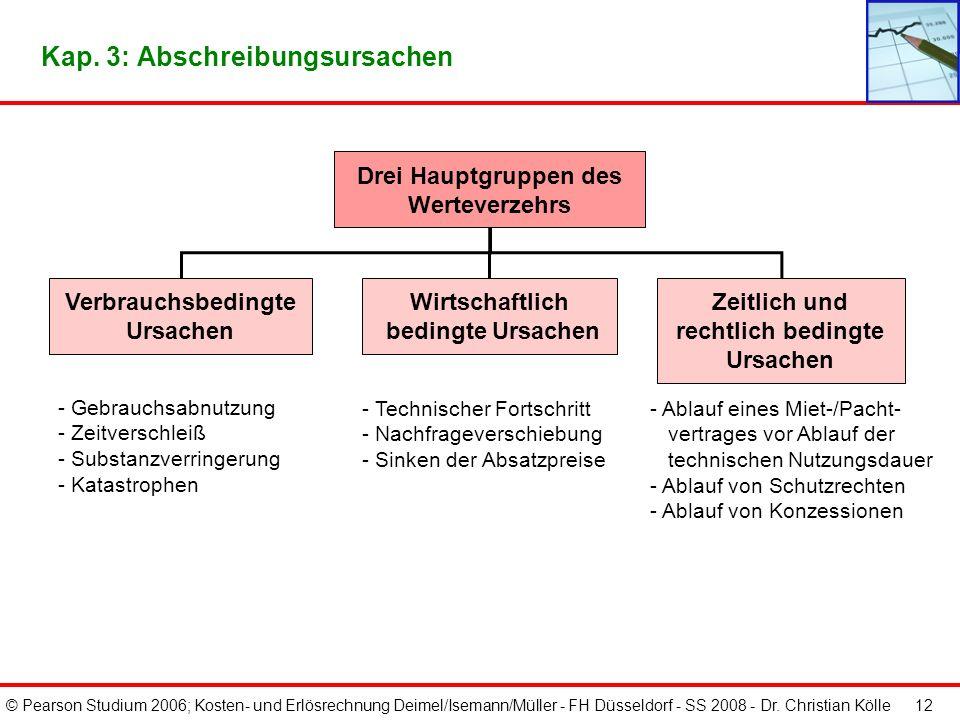 © Pearson Studium 2006; Kosten- und Erlösrechnung Deimel/Isemann/Müller - FH Düsseldorf - SS 2008 - Dr. Christian Kölle 11 Planmäßige Erfassung des We