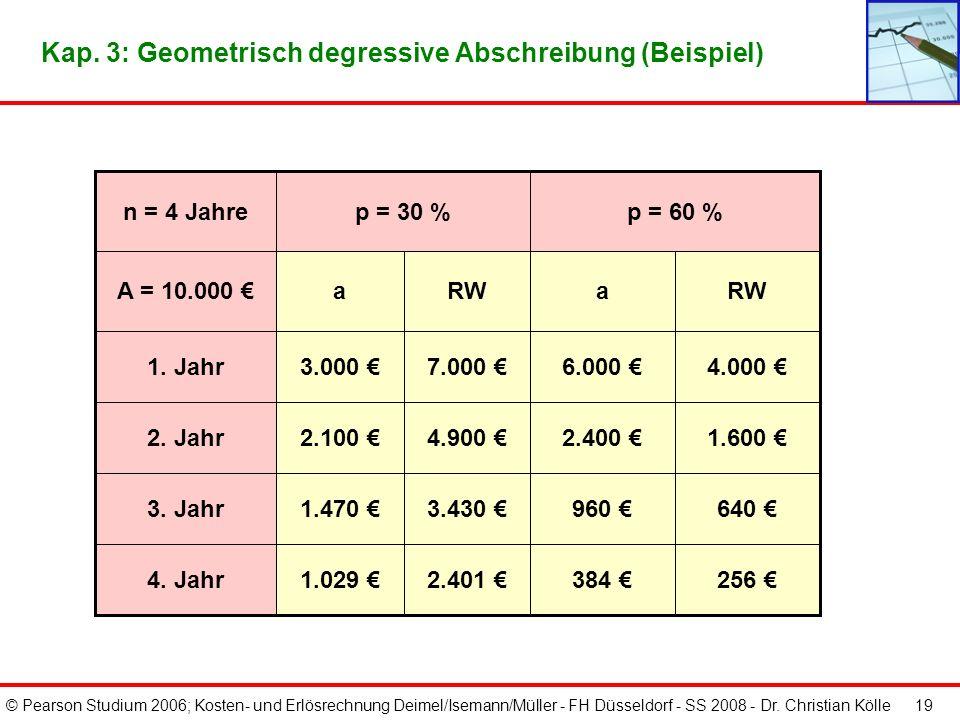 © Pearson Studium 2006; Kosten- und Erlösrechnung Deimel/Isemann/Müller - FH Düsseldorf - SS 2008 - Dr. Christian Kölle 18 Bei der geometrisch degress