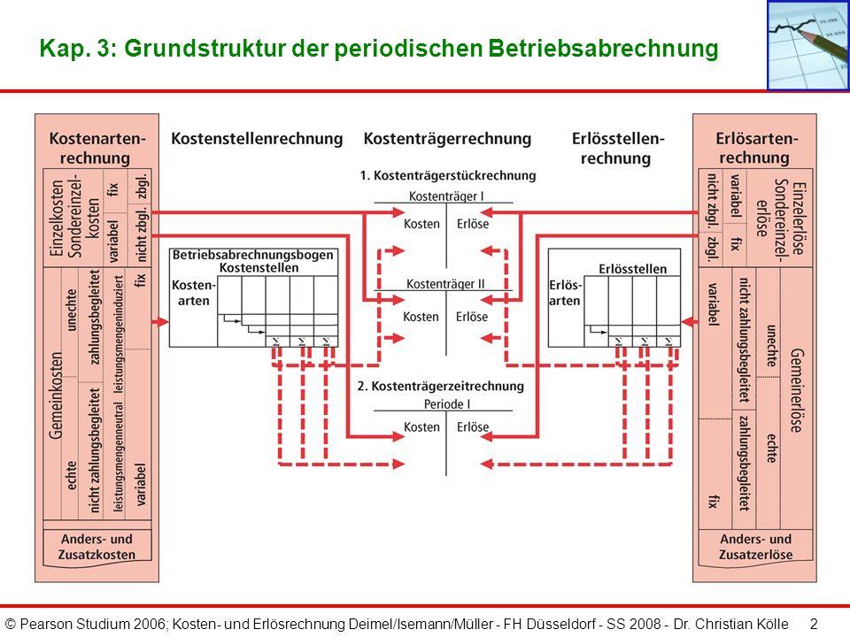 © Pearson Studium 2006; Kosten- und Erlösrechnung Deimel/Isemann/Müller - FH Düsseldorf - SS 2008 - Dr. Christian Kölle 1 Kap. 3: Kosten- und Erlösart