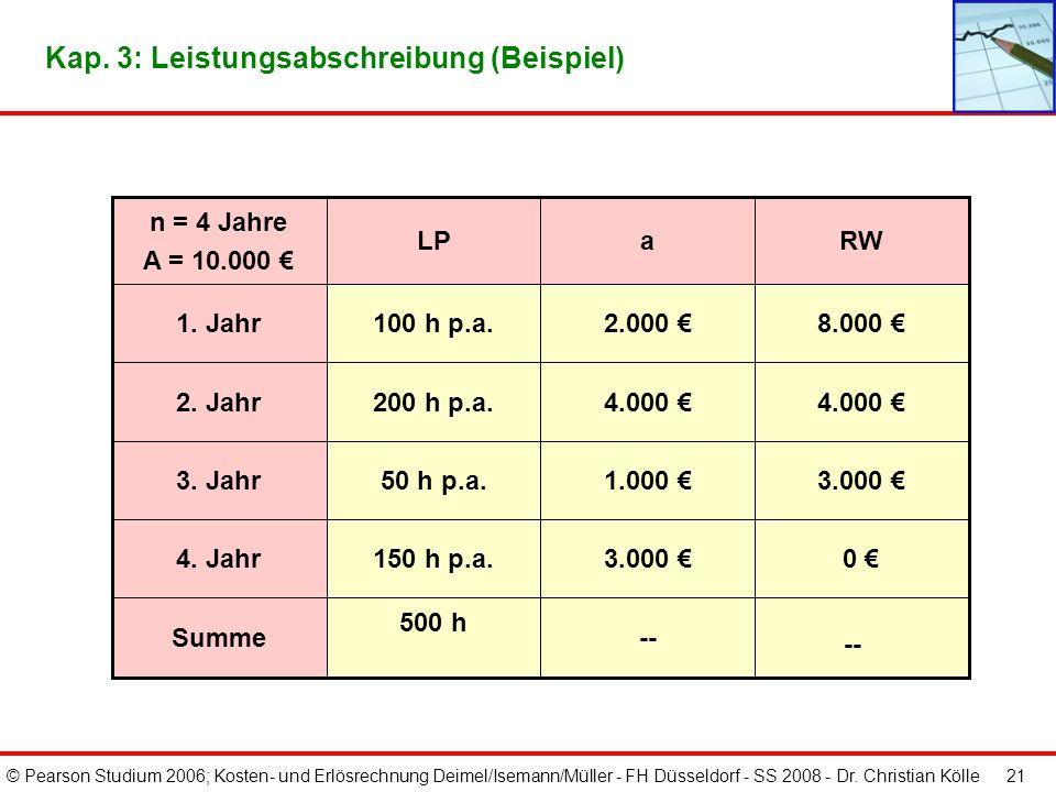 © Pearson Studium 2006; Kosten- und Erlösrechnung Deimel/Isemann/Müller - FH Düsseldorf - SS 2008 - Dr. Christian Kölle 20 Bei der Leistungsabschreibu