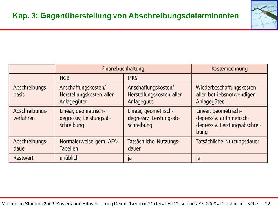 © Pearson Studium 2006; Kosten- und Erlösrechnung Deimel/Isemann/Müller - FH Düsseldorf - SS 2008 - Dr. Christian Kölle 21 Kap. 3: Leistungsabschreibu