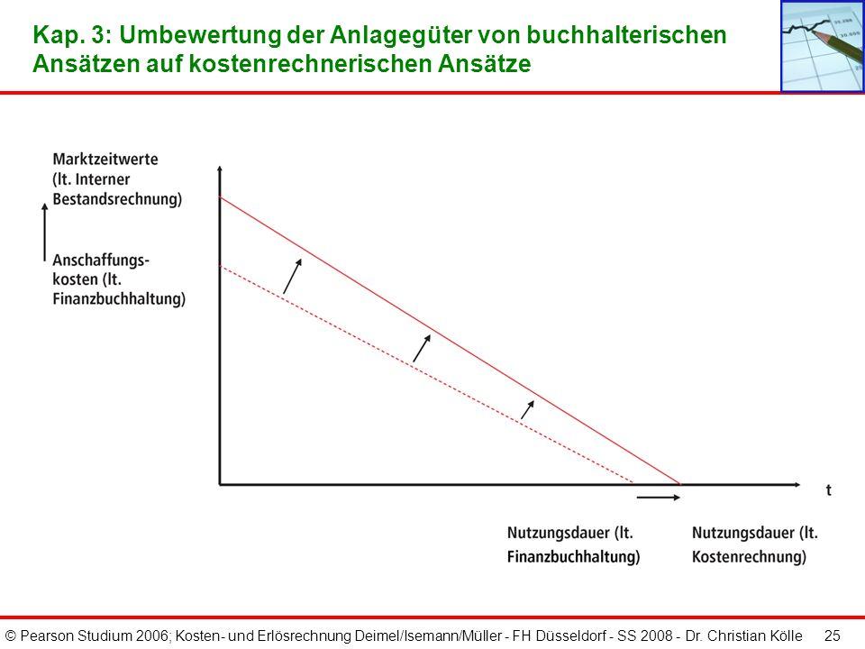 © Pearson Studium 2006; Kosten- und Erlösrechnung Deimel/Isemann/Müller - FH Düsseldorf - SS 2008 - Dr. Christian Kölle 24 Kap. 3: Berechnungsverfahre