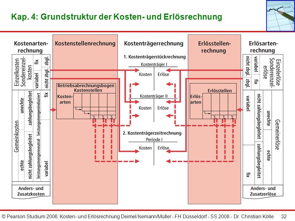 © Pearson Studium 2006; Kosten- und Erlösrechnung Deimel/Isemann/Müller - FH Düsseldorf - SS 2008 - Dr. Christian Kölle 31 Kap. 4: Kosten- und Erlösst