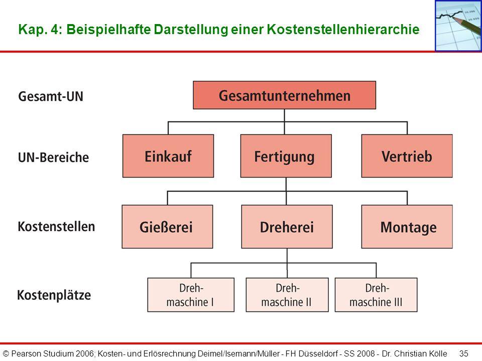 © Pearson Studium 2006; Kosten- und Erlösrechnung Deimel/Isemann/Müller - FH Düsseldorf - SS 2008 - Dr. Christian Kölle 34 Kostenstellen sind funktion