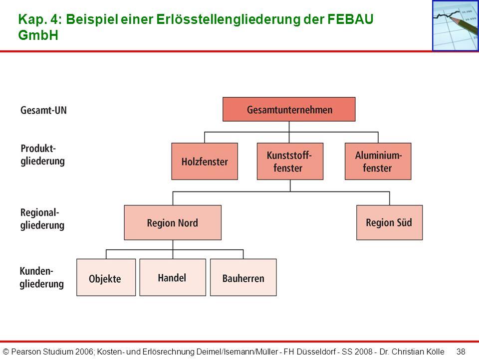 © Pearson Studium 2006; Kosten- und Erlösrechnung Deimel/Isemann/Müller - FH Düsseldorf - SS 2008 - Dr. Christian Kölle 37 Kap. 4: Beispiel einer Kost