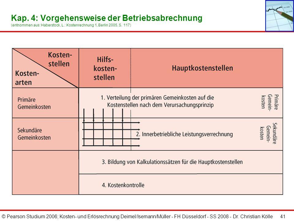 © Pearson Studium 2006; Kosten- und Erlösrechnung Deimel/Isemann/Müller - FH Düsseldorf - SS 2008 - Dr. Christian Kölle 40 Der Betriebsabrechnungsboge