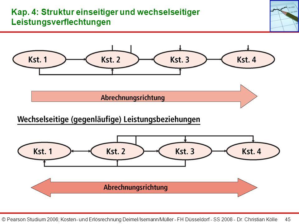 © Pearson Studium 2006; Kosten- und Erlösrechnung Deimel/Isemann/Müller - FH Düsseldorf - SS 2008 - Dr. Christian Kölle 44 Verfahren der innerbetriebl