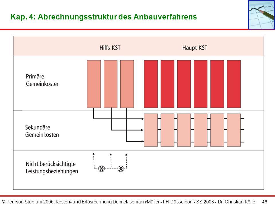 © Pearson Studium 2006; Kosten- und Erlösrechnung Deimel/Isemann/Müller - FH Düsseldorf - SS 2008 - Dr. Christian Kölle 45 Kap. 4: Struktur einseitige