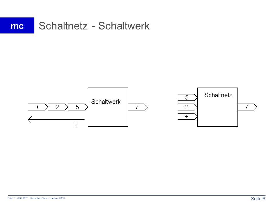 Seite 6 Prof. J. WALTER Kurstitel Stand: Januar 2000 mc Schaltnetz - Schaltwerk