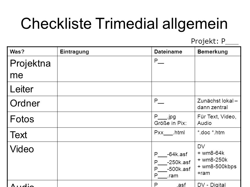 Checkliste Trimedial allgemein Was EintragungDateinameBemerkung Projektna me P__ Leiter Ordner P__Zunächst lokal – dann zentral Fotos P___.jpg Größe in Pix: Für Text, Video, Audio Text Pxx___.html*.doc *.htm Video P___-64k.asf P___-250k.asf P___-500k.asf P___.ram DV + wm8-64k + wm8-250k + wm8-500kbps +ram Audio P______.asf P_____.mp3 DV - Digital 64K Projekt: P___