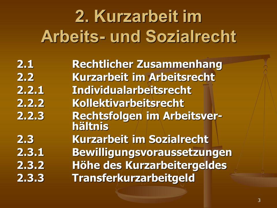 3 2. Kurzarbeit im Arbeits- und Sozialrecht 2.1Rechtlicher Zusammenhang 2.2Kurzarbeit im Arbeitsrecht 2.2.1Individualarbeitsrecht 2.2.2Kollektivarbeit