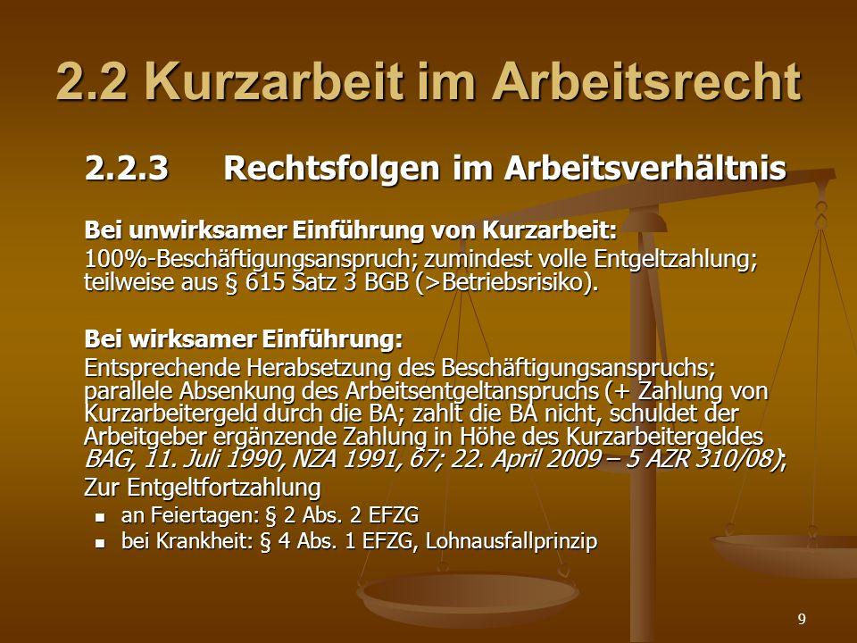 9 2.2 Kurzarbeit im Arbeitsrecht 2.2.3 Rechtsfolgen im Arbeitsverhältnis Bei unwirksamer Einführung von Kurzarbeit: 100%-Beschäftigungsanspruch; zumin