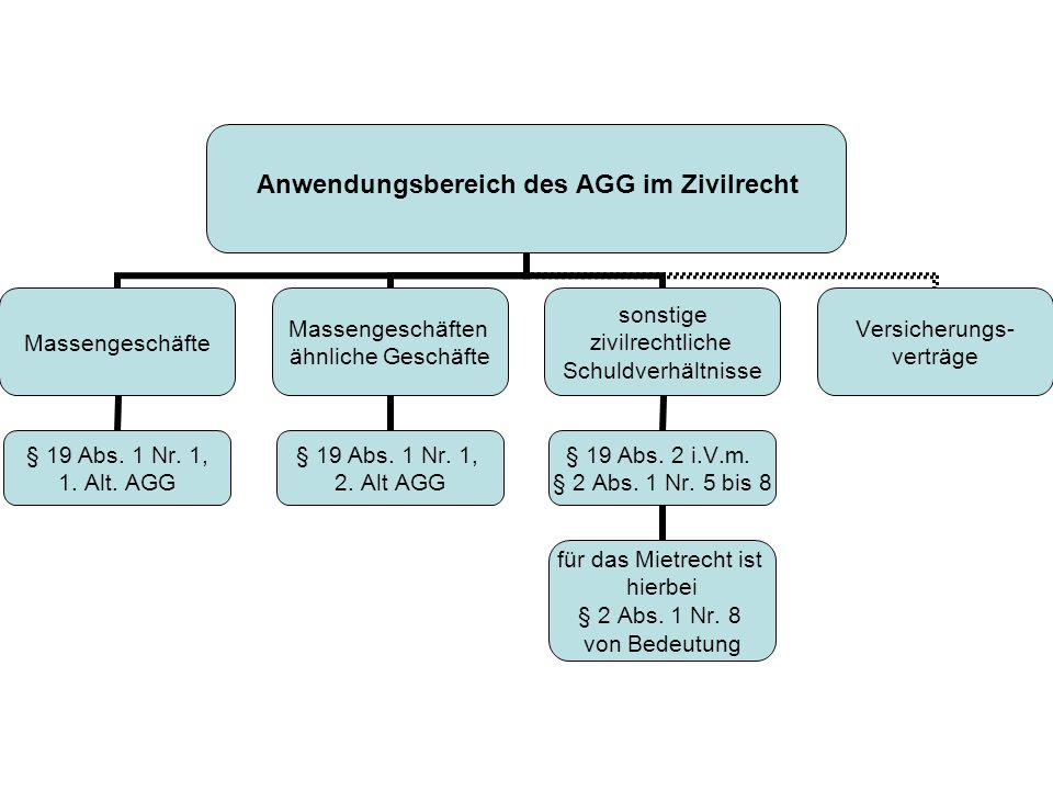 Anwendungsbereich des AGG im Zivilrecht Massengeschäfte § 19 Abs. 1 Nr. 1, 1. Alt. AGG Massengeschäften ähnliche Geschäfte § 19 Abs. 1 Nr. 1, 2. Alt A