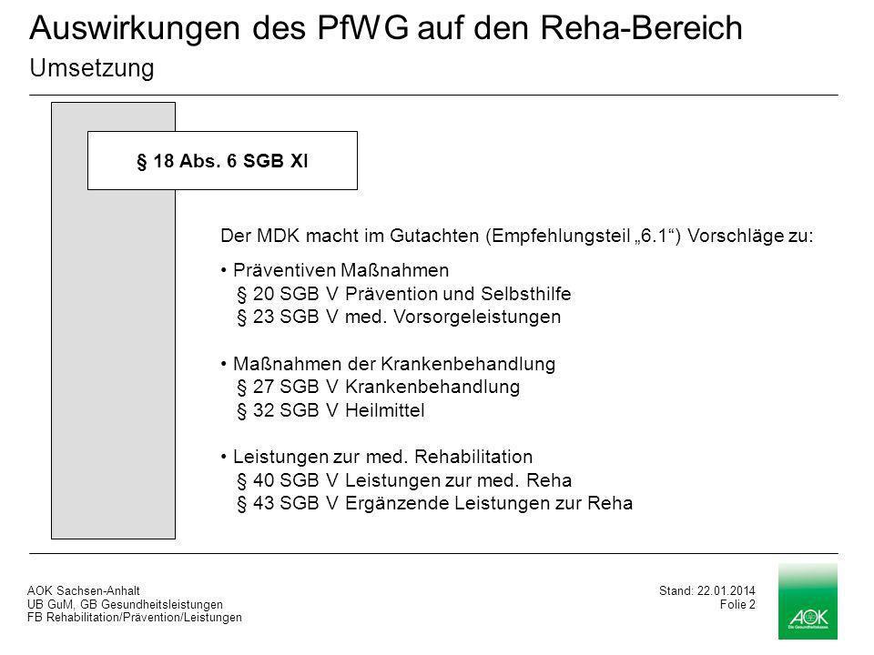AOK Sachsen-Anhalt UB GuM, GB Gesundheitsleistungen FB Rehabilitation/Prävention/Leistungen Stand: 22.01.2014 Folie 12 Auswirkungen des PfWG auf den Reha-Bereich Umsetzung