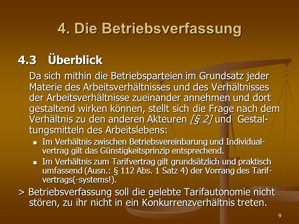 9 4. Die Betriebsverfassung 4.3Überblick Da sich mithin die Betriebsparteien im Grundsatz jeder Materie des Arbeitsverhältnisses und des Verhältnisses