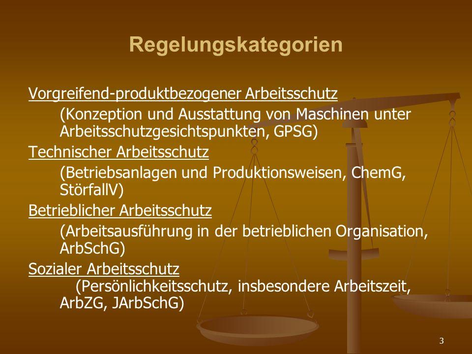 3 Regelungskategorien Vorgreifend-produktbezogener Arbeitsschutz (Konzeption und Ausstattung von Maschinen unter Arbeitsschutzgesichtspunkten, GPSG) T