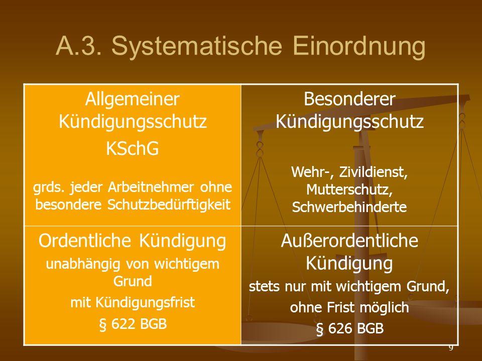 9 A.3. Systematische Einordnung Allgemeiner Kündigungsschutz KSchG grds. jeder Arbeitnehmer ohne besondere Schutzbedürftigkeit Besonderer Kündigungssc