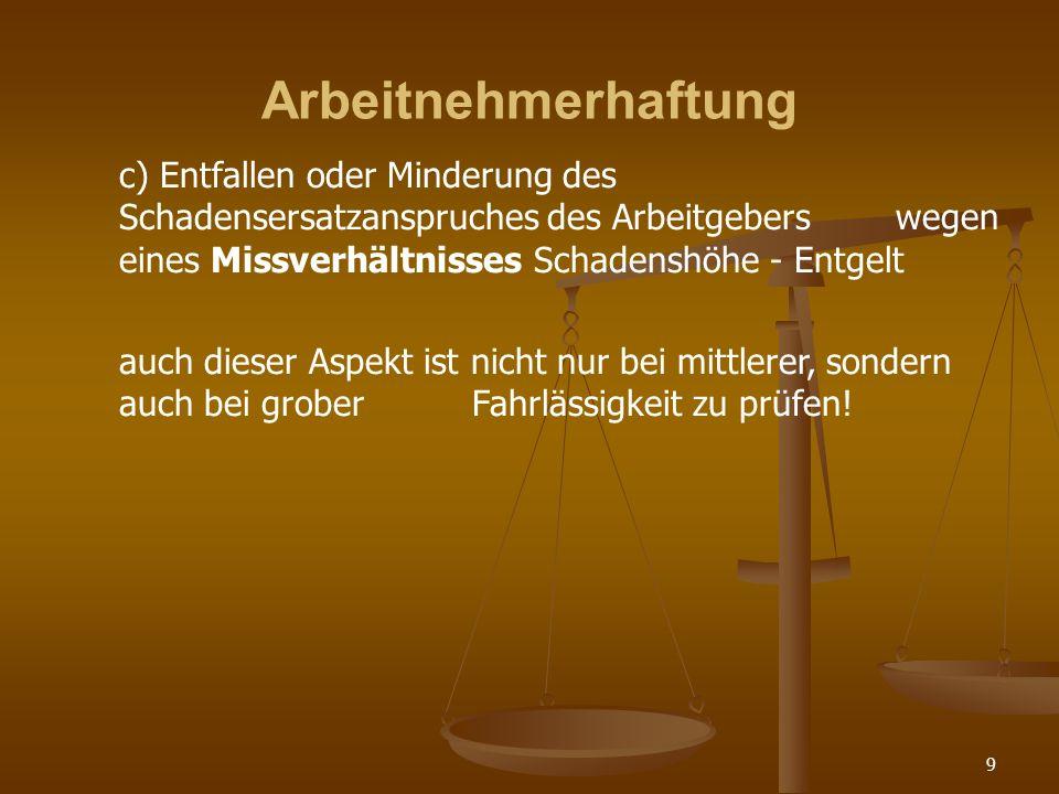 10 Sonstiges - Keine Wirkung gegenüber Dritten; aber Freistellungs- anspruch gegenüber ArbG §§ 670, 675, 257 S.