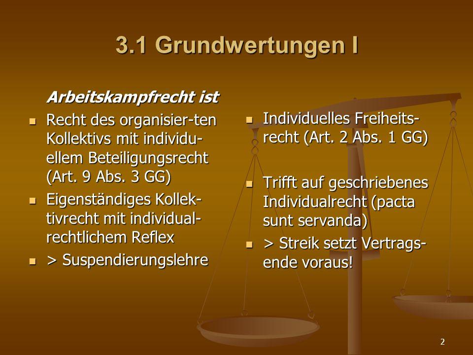2 3.1 Grundwertungen I Arbeitskampfrecht ist Recht des organisier-ten Kollektivs mit individu- ellem Beteiligungsrecht (Art. 9 Abs. 3 GG) Recht des or