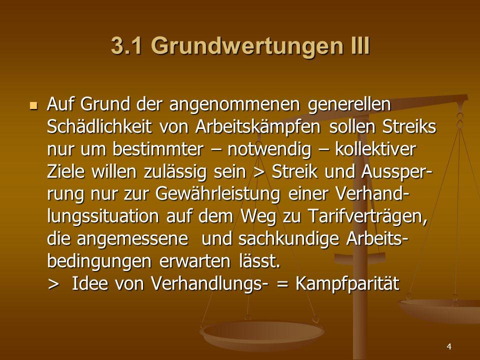 4 3.1 Grundwertungen III Auf Grund der angenommenen generellen Schädlichkeit von Arbeitskämpfen sollen Streiks nur um bestimmter – notwendig – kollekt