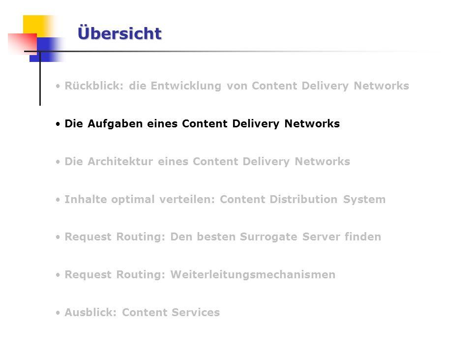 Übersicht Rückblick: die Entwicklung von Content Delivery Networks Die Aufgaben eines Content Delivery Networks Die Architektur eines Content Delivery