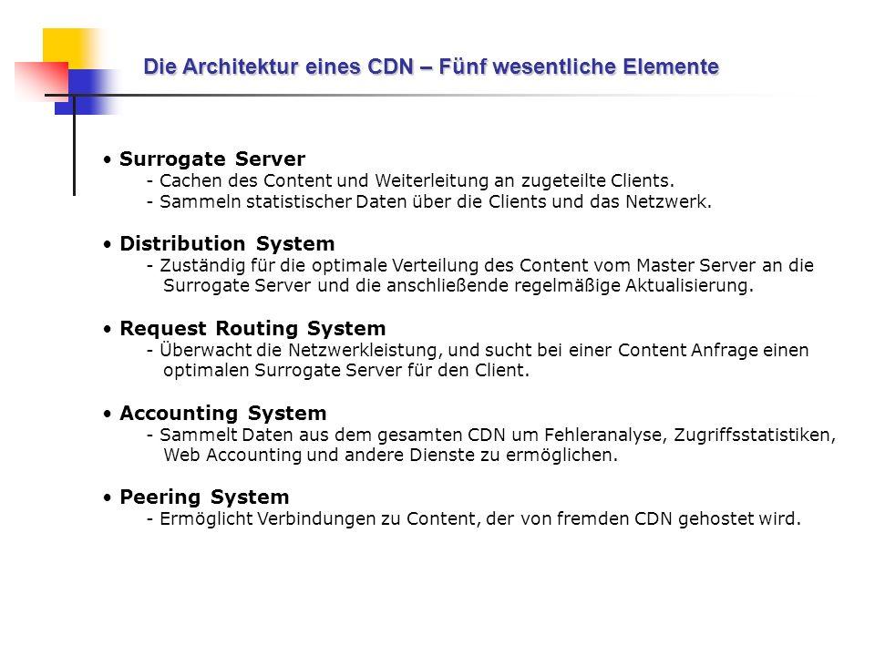 Die Architektur eines CDN – Fünf wesentliche Elemente Surrogate Server - Cachen des Content und Weiterleitung an zugeteilte Clients. - Sammeln statist