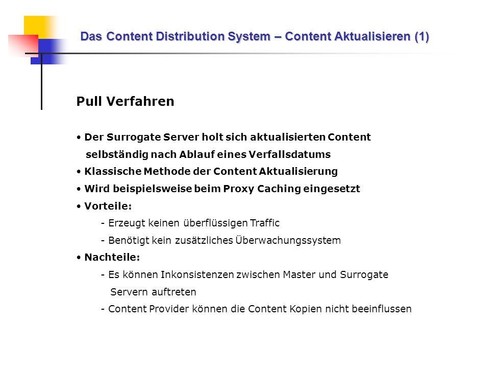 Das Content Distribution System – Content Aktualisieren (1) Pull Verfahren Der Surrogate Server holt sich aktualisierten Content selbständig nach Abla