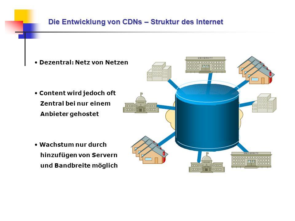 Die Entwicklung von CDNs – Struktur des Internet Dezentral: Netz von Netzen Content wird jedoch oft Zentral bei nur einem Anbieter gehostet Wachstum n