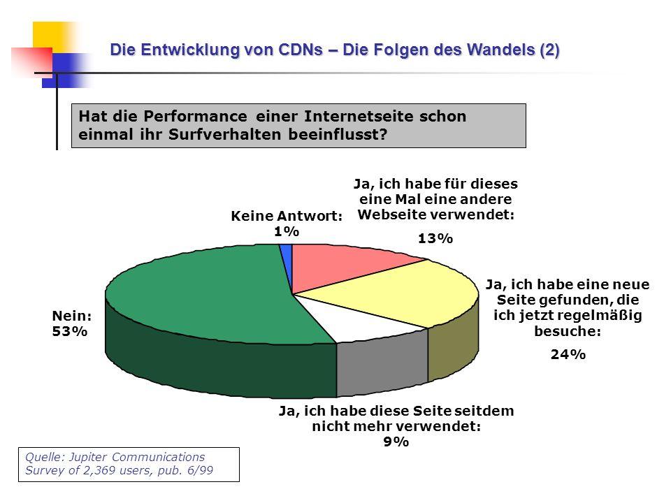 Die Entwicklung von CDNs – Die Folgen des Wandels (2) Hat die Performance einer Internetseite schon einmal ihr Surfverhalten beeinflusst? Keine Antwor