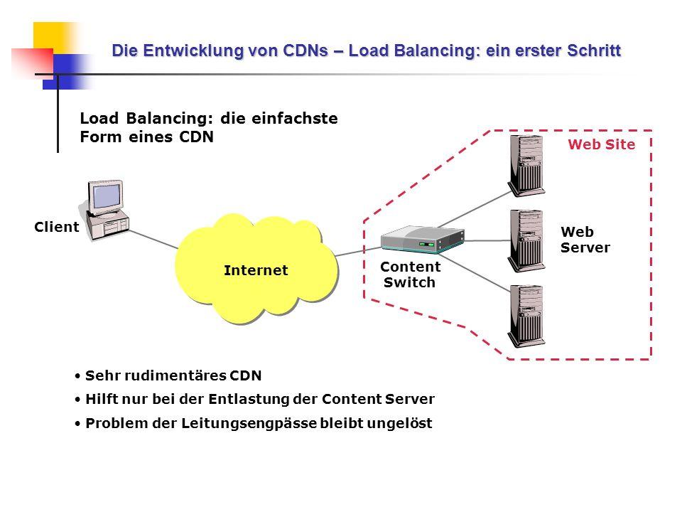 Die Entwicklung von CDNs – Load Balancing: ein erster Schritt Web Site Client Web Server Content Switch Internet Load Balancing: die einfachste Form e